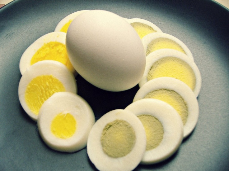 Perfect Hard Boiled Egg - BigOven