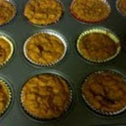 banana-pumpkin-breadmuffins.jpg
