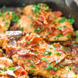 Chicken Marsala with Shiitake Mushrooms and Prosciutto