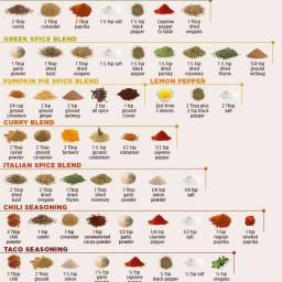 curry-blend-1863855.jpg