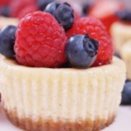 Mini Cheesecakes Recipe – Cheesecake Cupcakes