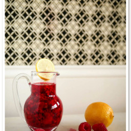 Raspberry Lemon Sugar Free Syrup Recipe
