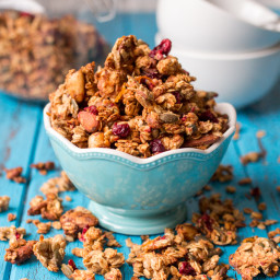 Sugar Free Homemade Granola