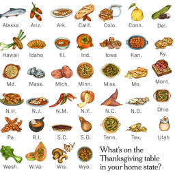 Thanksgiving Recipes Across the United States