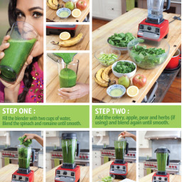 The Glowing Green Smoothie® Recipe