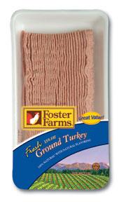 ground-turkey